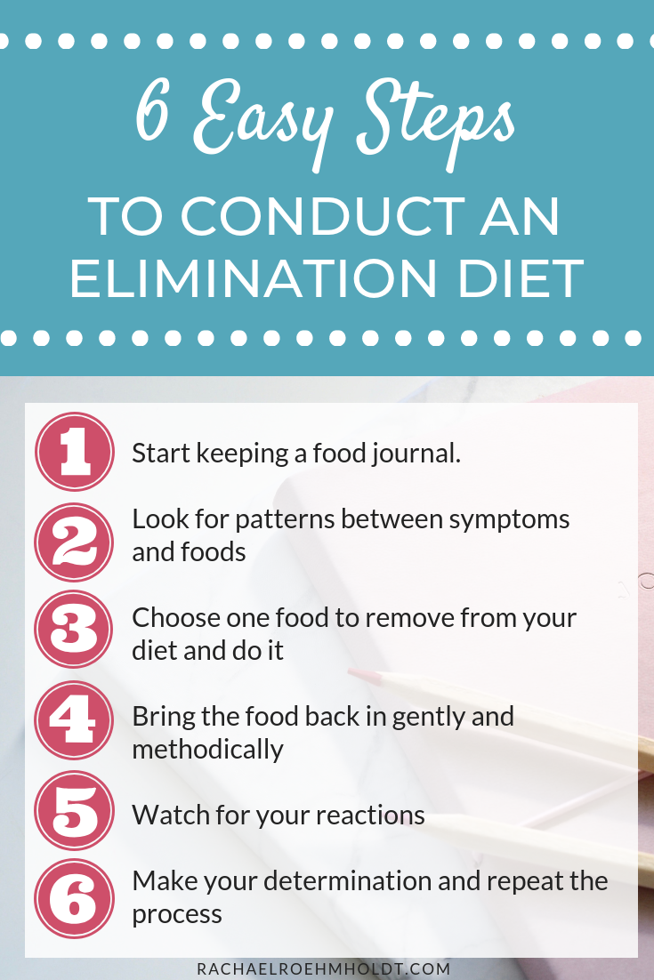 How do you know if you have food intolerances or food sensitivities? Check out this post where we discuss the six steps to conduct an elimination diet to discover if you have a food intolerance.